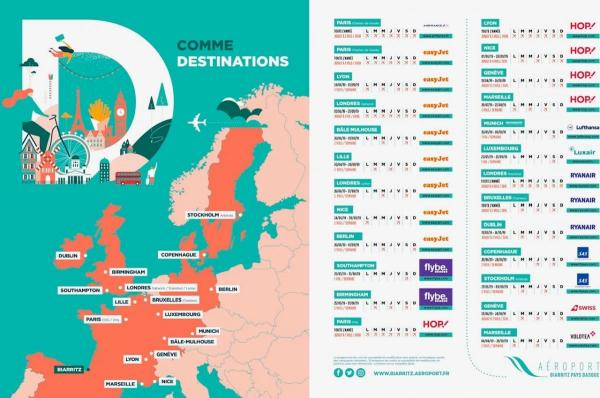 Carte destinations Pays basque
