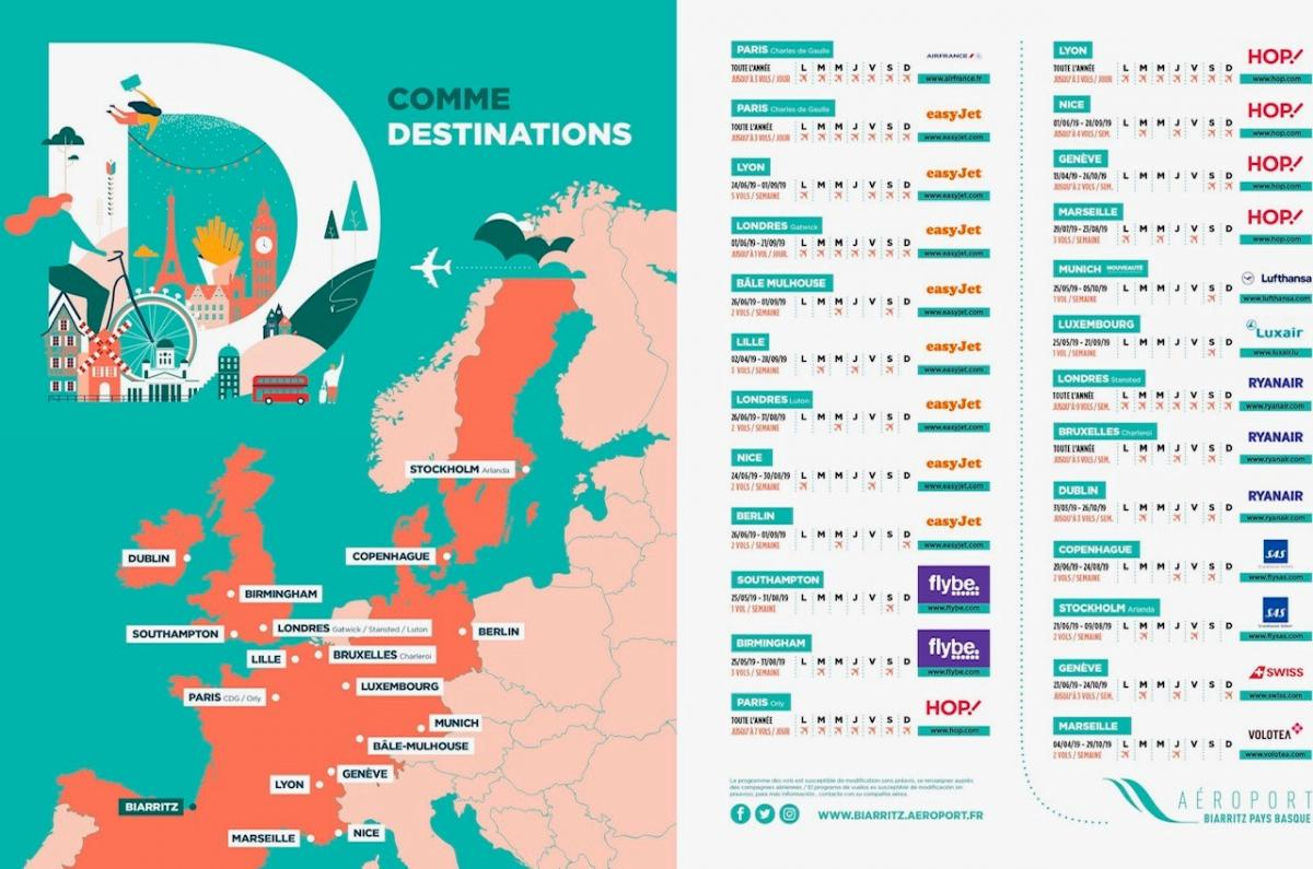 carte destination biarritz